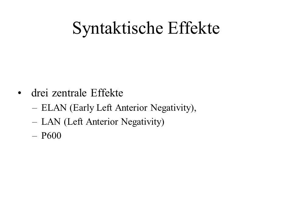 Syntaktische Effekte drei zentrale Effekte –ELAN (Early Left Anterior Negativity), –LAN (Left Anterior Negativity) –P600