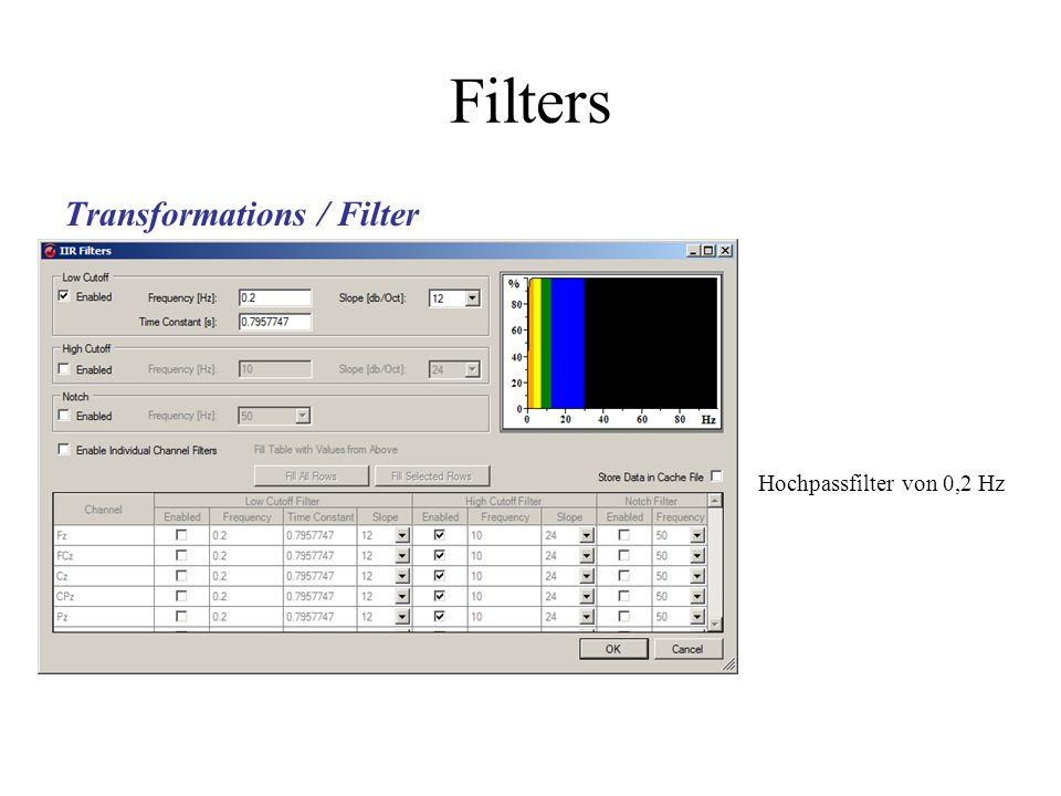 Filters Transformations / Filter Hochpassfilter von 0,2 Hz