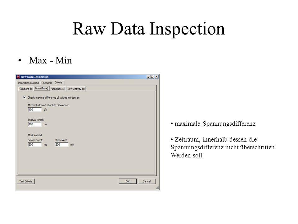 Raw Data Inspection Max - Min maximale Spannungsdifferenz Zeitraum, innerhalb dessen die Spannungsdifferenz nicht überschritten Werden soll