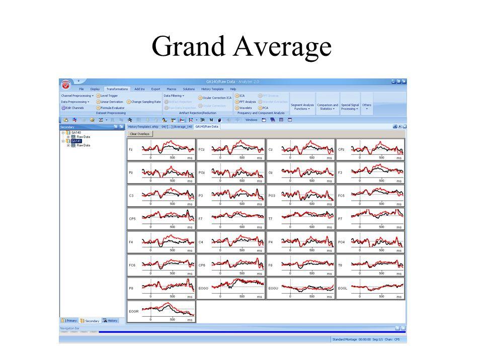 Grand Average