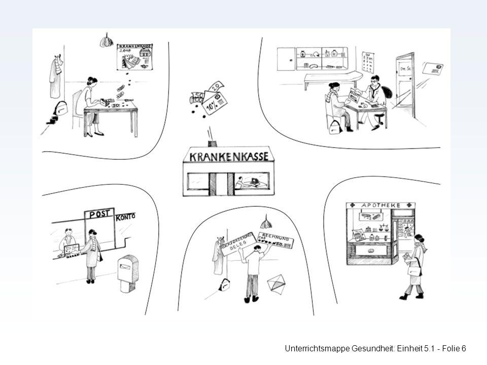 Unterrichtsmappe Gesundheit: Einheit 5.1 - Folie 6