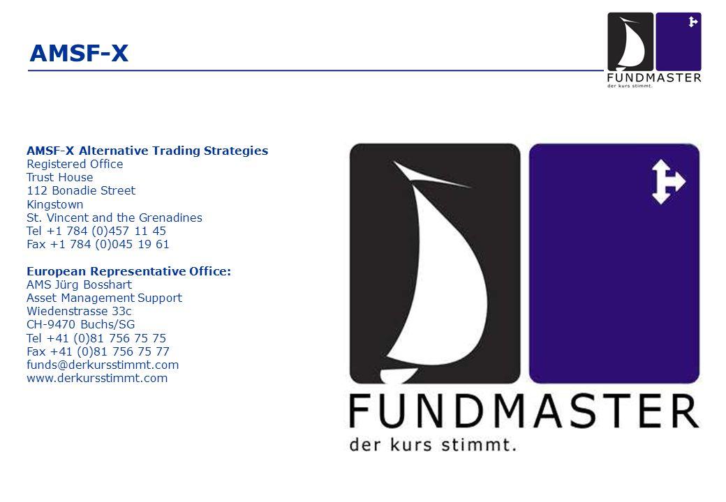 AMSF-X Weshalb verschiedene und externe Trader:  Externe Trader sind eine Bereicherung für uns alle, auch wenn wir selbst Know how und Erfahrung im Trading haben und manchmal auch meinen, es besser zu wissen.