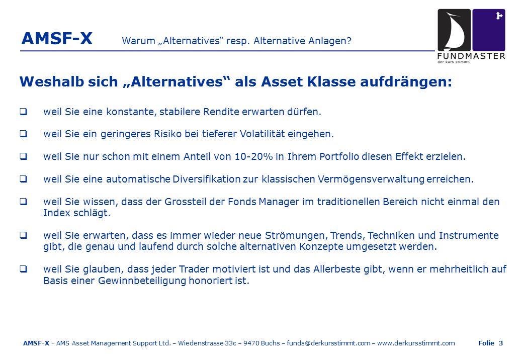AMSF-X Valorennummer / ISIN Number2 519 150 / VCP030461021 / AMSFXAM EK Equity (Bloomberg) ReferenzwährungCHF Handelbarkeit / Käufe & Verkäufe Aufträge bis zum 20.