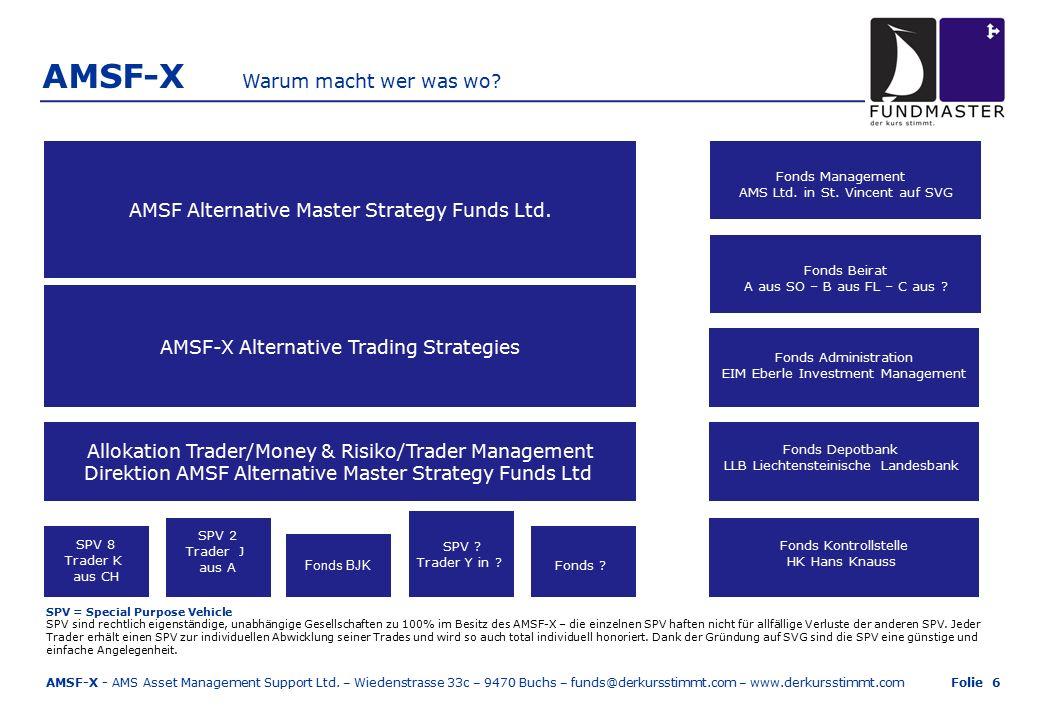 AMSF-X SPV = Special Purpose Vehicle SPV sind rechtlich eigenständige, unabhängige Gesellschaften zu 100% im Besitz des AMSF-X – die einzelnen SPV haften nicht für allfällige Verluste der anderen SPV.