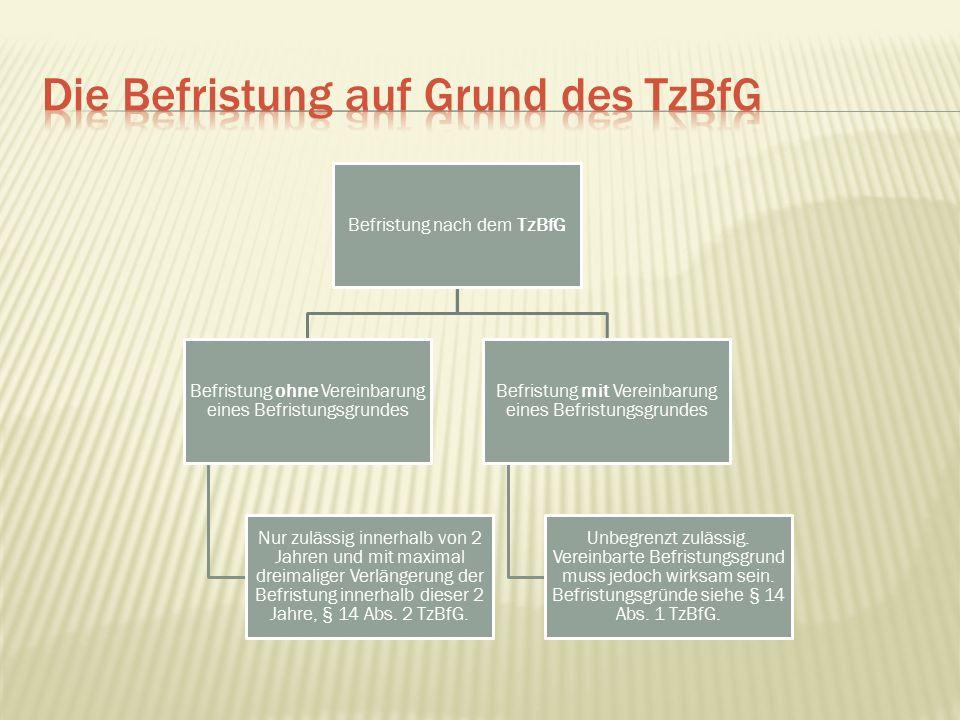 Befristung nach dem TzBfG Befristung ohne Vereinbarung eines Befristungsgrundes Nur zulässig innerhalb von 2 Jahren und mit maximal dreimaliger Verlän