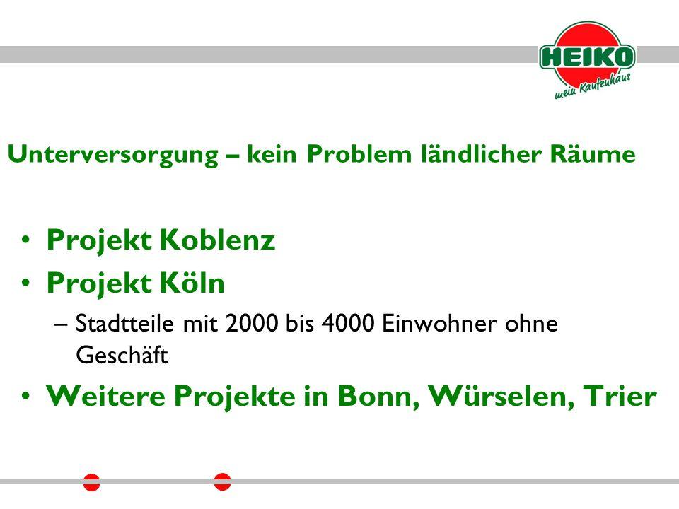 Unterversorgung – kein Problem ländlicher Räume Projekt Koblenz Projekt Köln –Stadtteile mit 2000 bis 4000 Einwohner ohne Geschäft Weitere Projekte in Bonn, Würselen, Trier