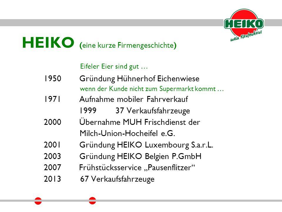 1950 Gründung Hühnerhof Eichenwiese wenn der Kunde nicht zum Supermarkt kommt … 1971 Aufnahme mobiler Fahrverkauf 1999 37 Verkaufsfahrzeuge 2000 Übernahme MUH Frischdienst der Milch-Union-Hocheifel e.G.