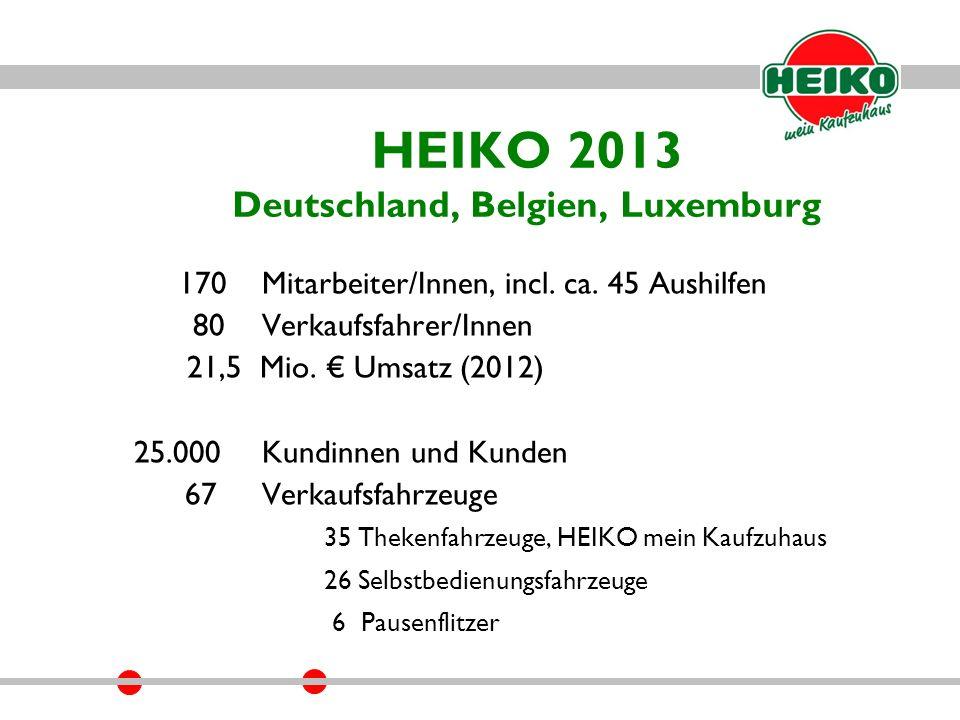 HEIKO 2013 Deutschland, Belgien, Luxemburg 170 Mitarbeiter/Innen, incl.