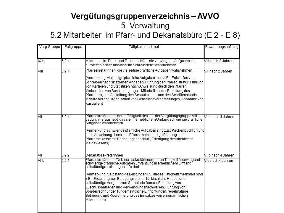 Vergütungsgruppenverzeichnis – AVVO 5.