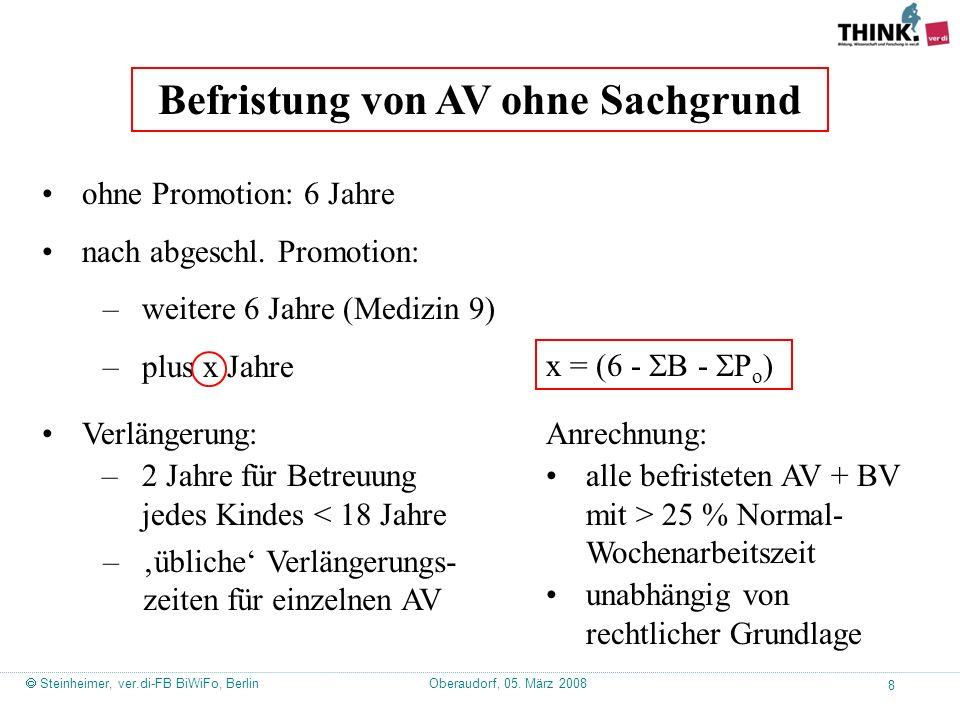 Oberaudorf, 05.