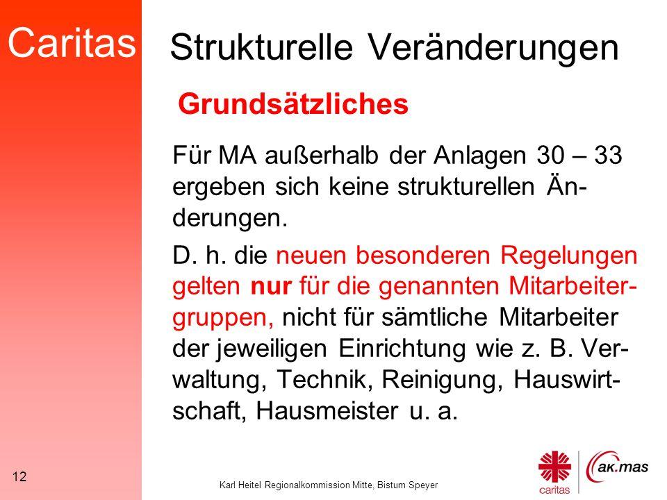 Caritas Karl Heitel Regionalkommission Mitte, Bistum Speyer 12 Für MA außerhalb der Anlagen 30 – 33 ergeben sich keine strukturellen Än- derungen.