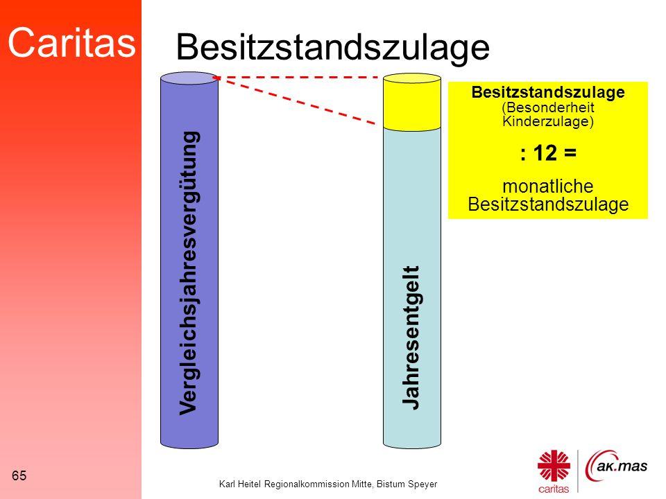 Caritas Karl Heitel Regionalkommission Mitte, Bistum Speyer 65 Besitzstandszulage Vergleichsjahresvergütung Jahresentgelt Besitzstandszulage (Besonderheit Kinderzulage) : 12 = monatliche Besitzstandszulage