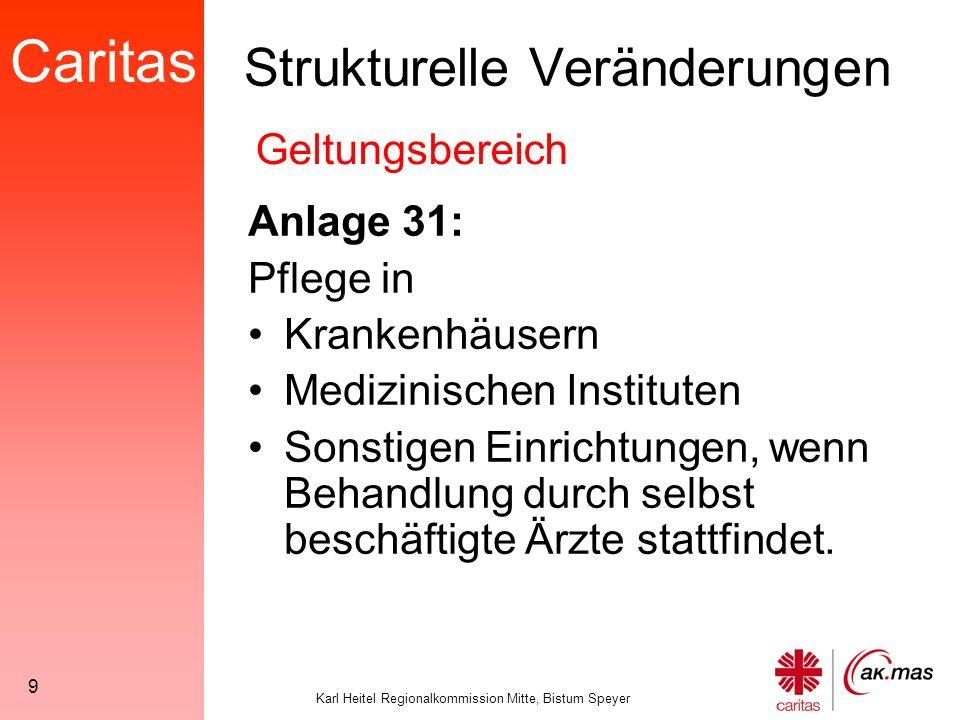 Caritas Karl Heitel Regionalkommission Mitte, Bistum Speyer 9 Strukturelle Veränderungen Geltungsbereich Anlage 31: Pflege in Krankenhäusern Medizinischen Instituten Sonstigen Einrichtungen, wenn Behandlung durch selbst beschäftigte Ärzte stattfindet.