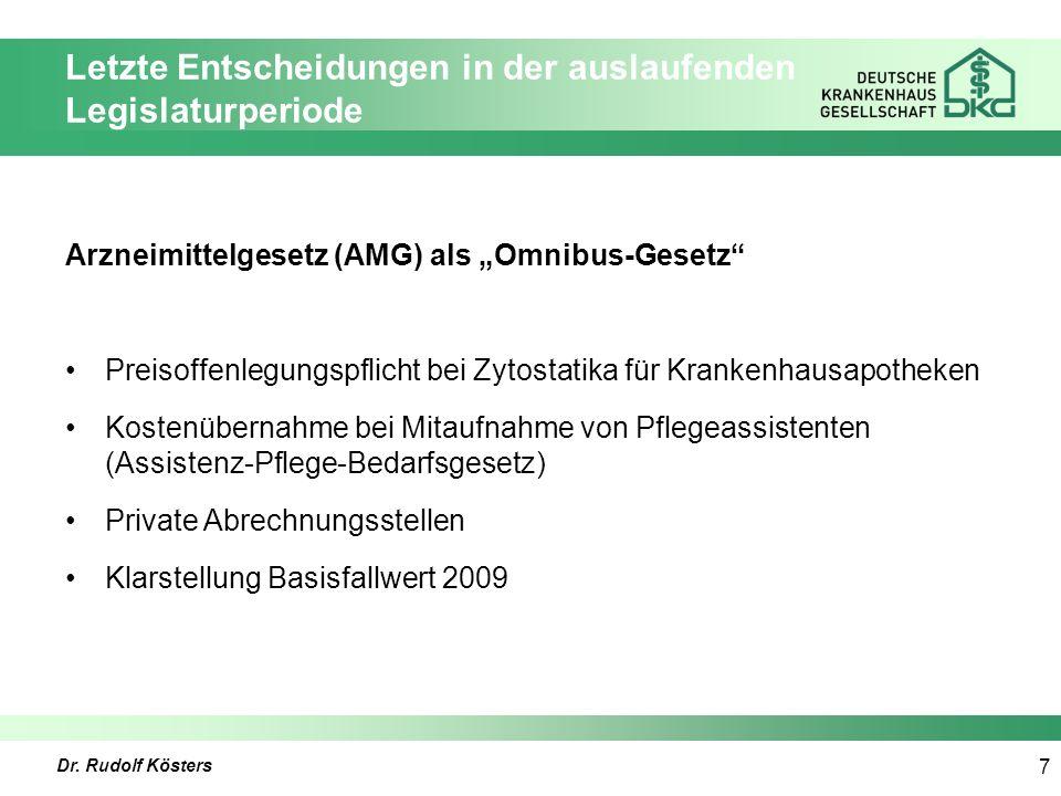 """Dr. Rudolf Kösters 7 Letzte Entscheidungen in der auslaufenden Legislaturperiode Arzneimittelgesetz (AMG) als """"Omnibus-Gesetz"""" Preisoffenlegungspflich"""