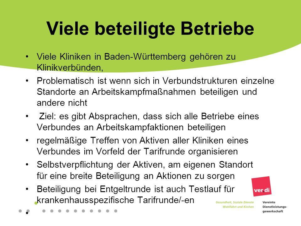 Viele beteiligte Betriebe Viele Kliniken in Baden-Württemberg gehören zu Klinikverbünden, Problematisch ist wenn sich in Verbundstrukturen einzelne Standorte an Arbeitskampfmaßnahmen beteiligen und andere nicht Ziel: es gibt Absprachen, dass sich alle Betriebe eines Verbundes an Arbeitskampfaktionen beteiligen regelmäßige Treffen von Aktiven aller Kliniken eines Verbundes im Vorfeld der Tarifrunde organisieren Selbstverpflichtung der Aktiven, am eigenen Standort für eine breite Beteiligung an Aktionen zu sorgen Beteiligung bei Entgeltrunde ist auch Testlauf für krankenhausspezifische Tarifrunde/-en