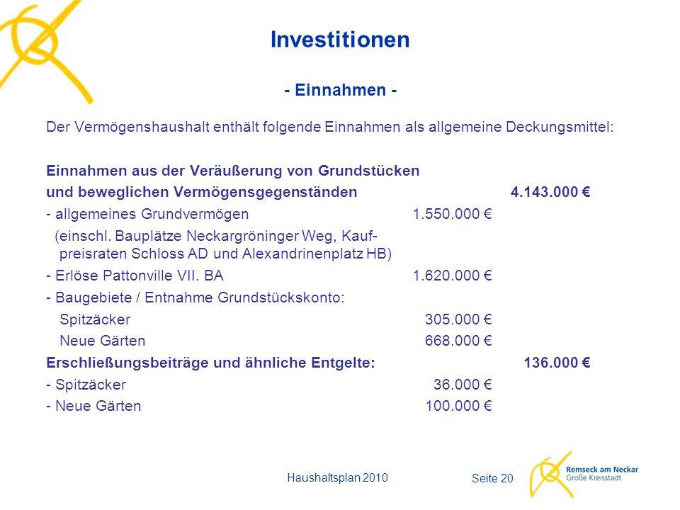 Seite 20 Investitionen - Einnahmen - Der Vermögenshaushalt enthält folgende Einnahmen als allgemeine Deckungsmittel: Einnahmen aus der Veräußerung von Grundstücken und beweglichen Vermögensgegenständen4.143.000 € - allgemeines Grundvermögen1.550.000 € (einschl.