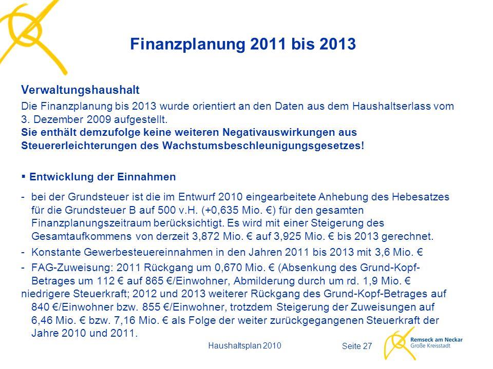 Seite 27 Finanzplanung 2011 bis 2013 Verwaltungshaushalt Die Finanzplanung bis 2013 wurde orientiert an den Daten aus dem Haushaltserlass vom 3.