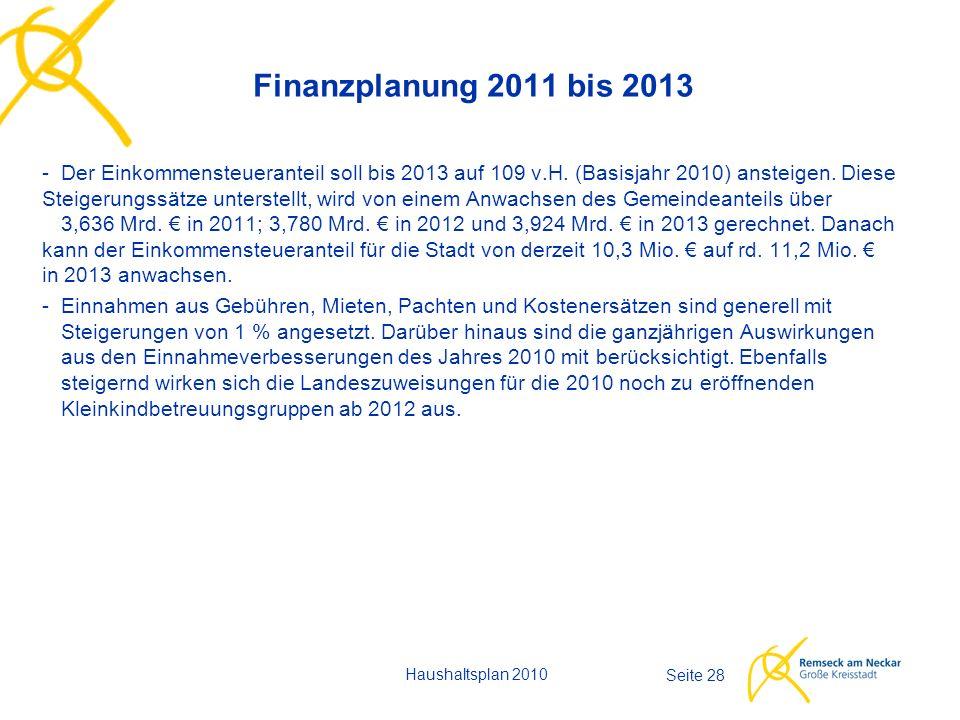Seite 28 Finanzplanung 2011 bis 2013 Haushaltsplan 2010 -Der Einkommensteueranteil soll bis 2013 auf 109 v.H.