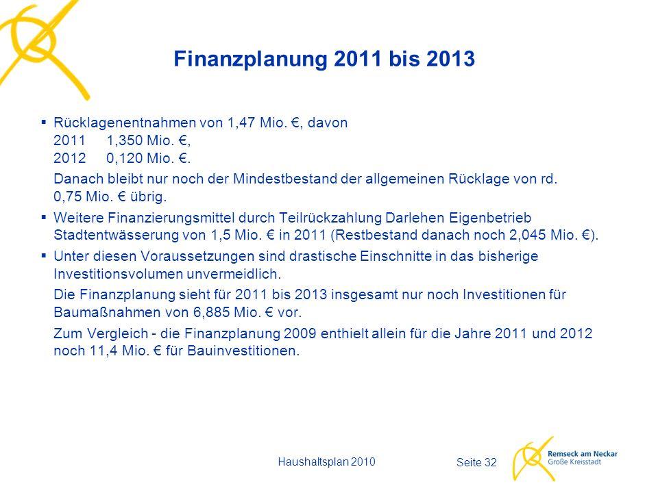 Seite 32 Finanzplanung 2011 bis 2013 Haushaltsplan 2010  Rücklagenentnahmen von 1,47 Mio.