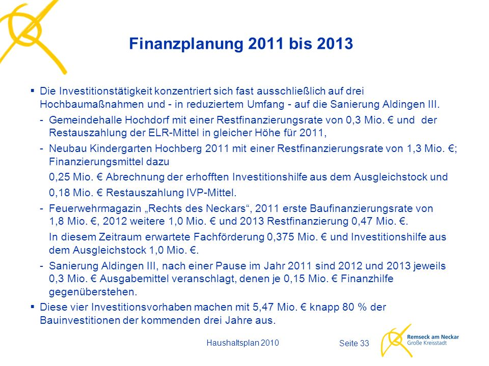 Seite 33 Finanzplanung 2011 bis 2013 Haushaltsplan 2010  Die Investitionstätigkeit konzentriert sich fast ausschließlich auf drei Hochbaumaßnahmen und - in reduziertem Umfang - auf die Sanierung Aldingen III.