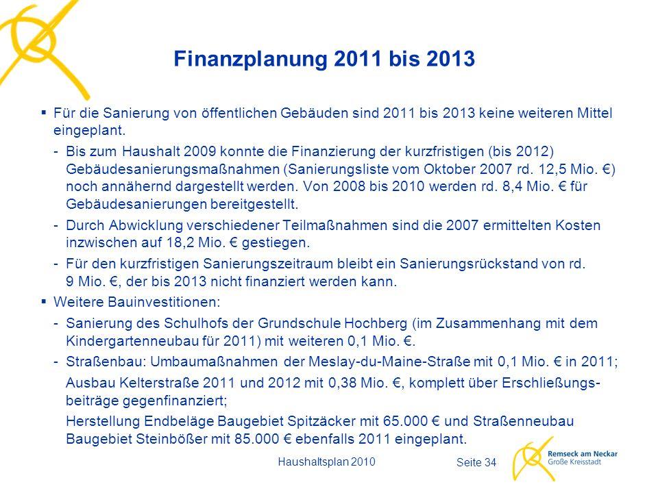 Seite 34 Finanzplanung 2011 bis 2013 Haushaltsplan 2010  Für die Sanierung von öffentlichen Gebäuden sind 2011 bis 2013 keine weiteren Mittel eingeplant.