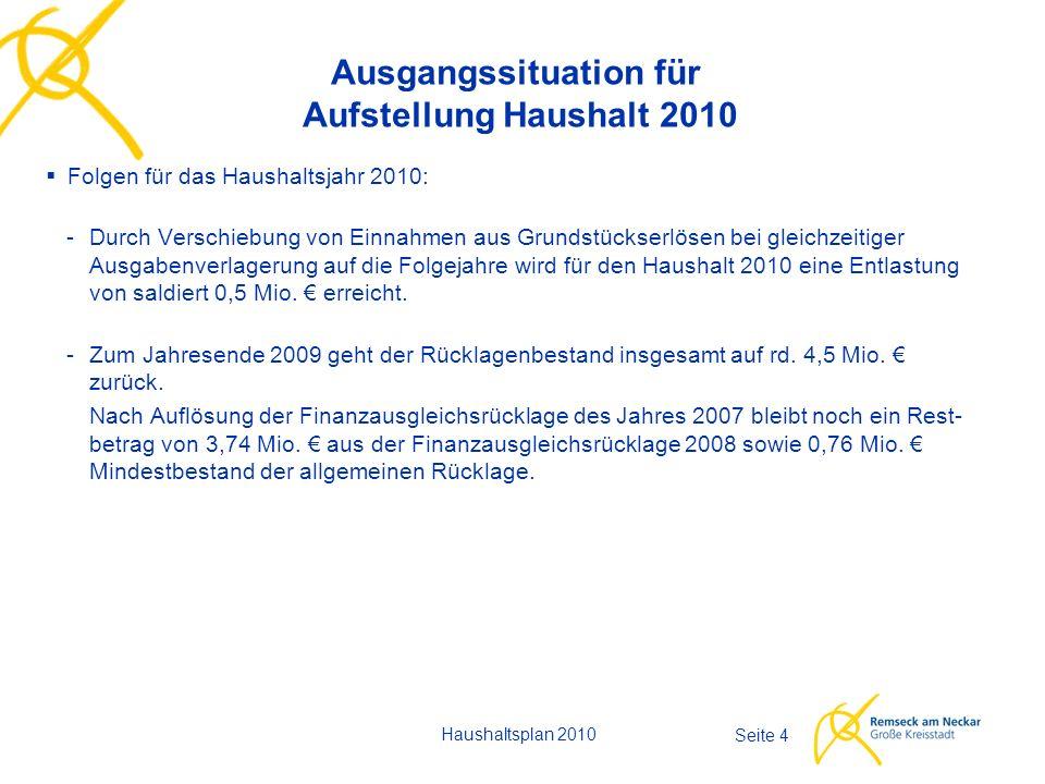 Seite 5 Ausgangssituation für Aufstellung Haushalt 2010 Rahmenbedingungen und Vorgaben für den Haushalt 2010:  Orientierungsdaten des Finanzministeriums am 24.