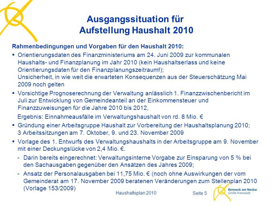 Seite 6 Ausgangssituation für Aufstellung Haushalt 2010  Beratung des fortgeschriebenen Entwurfs des Verwaltungshaushalts in der AG am 23.