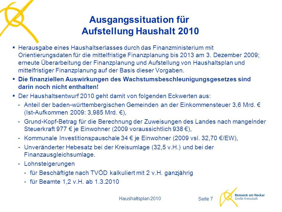 Seite 7 Ausgangssituation für Aufstellung Haushalt 2010  Herausgabe eines Haushaltserlasses durch das Finanzministerium mit Orientierungsdaten für die mittelfristige Finanzplanung bis 2013 am 3.
