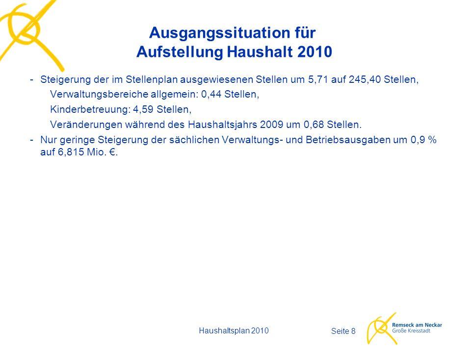 Seite 39 Haushaltsplan 2010  Die Arbeitsgruppe Haushalt hat sich dieser Herausforderung gestellt.