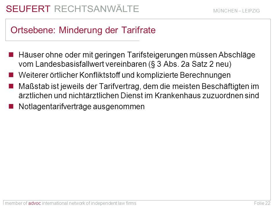 member of advoc international network of independent law firms MÜNCHEN – LEIPZIG Folie 22 Ortsebene: Minderung der Tarifrate Häuser ohne oder mit geri