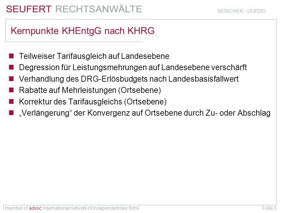 member of advoc international network of independent law firms MÜNCHEN – LEIPZIG Folie 3 Kernpunkte KHEntgG nach KHRG Teilweiser Tarifausgleich auf La