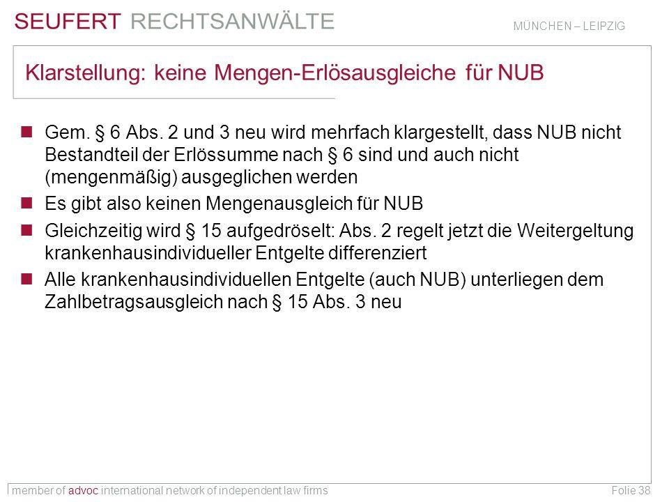 member of advoc international network of independent law firms MÜNCHEN – LEIPZIG Folie 38 Klarstellung: keine Mengen-Erlösausgleiche für NUB Gem. § 6