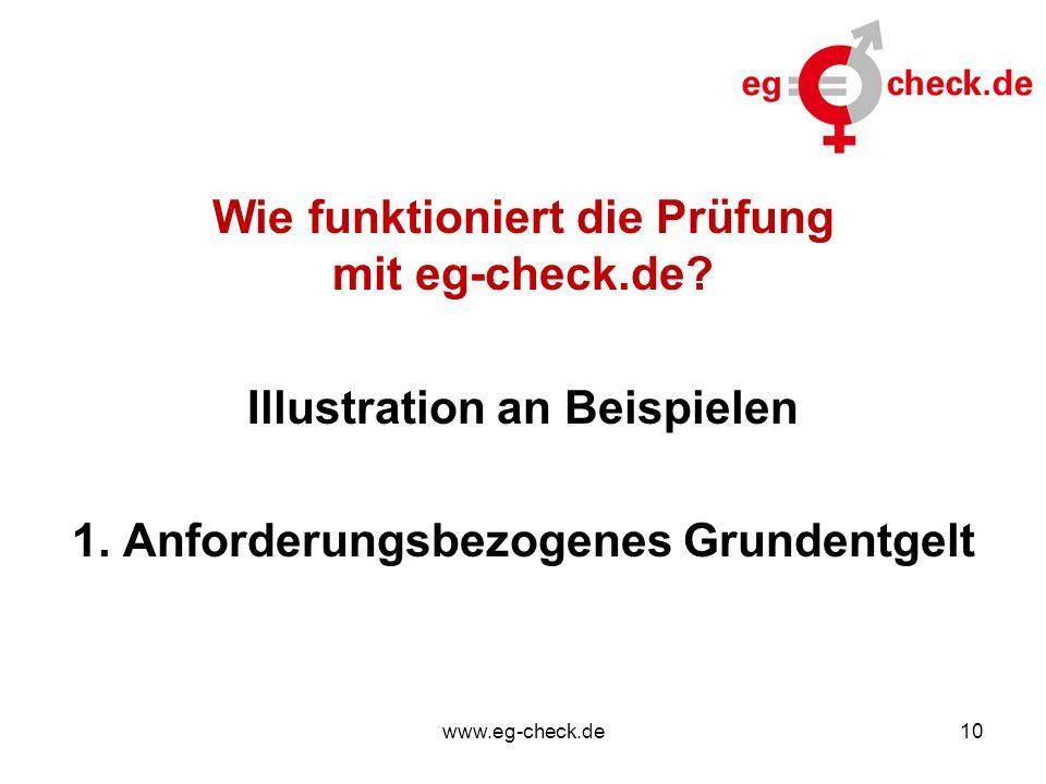 www.eg-check.de10 Wie funktioniert die Prüfung mit eg-check.de? Illustration an Beispielen 1. Anforderungsbezogenes Grundentgelt