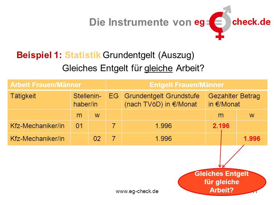 www.eg-check.de11 Die Instrumente von Beispiel 1: Statistik Grundentgelt (Auszug) Gleiches Entgelt für gleiche Arbeit? Arbeit Frauen/MännerEntgelt Fra