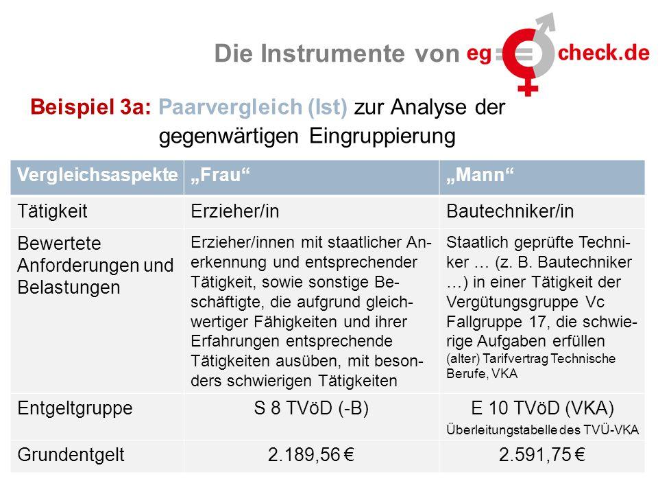 """www.eg-check.de13 Die Instrumente von Beispiel 3a: Paarvergleich (Ist) zur Analyse der gegenwärtigen Eingruppierung Vergleichsaspekte""""Frau""""""""Mann"""" Täti"""