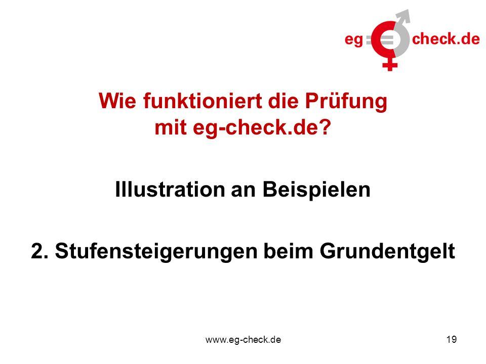 www.eg-check.de19 Wie funktioniert die Prüfung mit eg-check.de? Illustration an Beispielen 2. Stufensteigerungen beim Grundentgelt