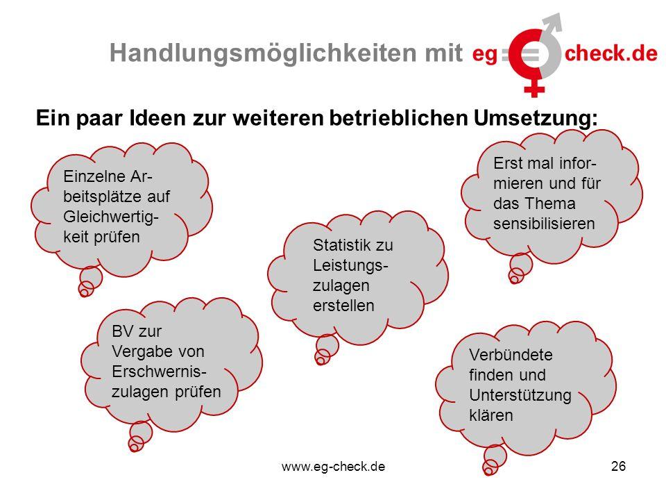 www.eg-check.de26 Handlungsmöglichkeiten mit BV zur Vergabe von Erschwernis- zulagen prüfen Einzelne Ar- beitsplätze auf Gleichwertig- keit prüfen Sta