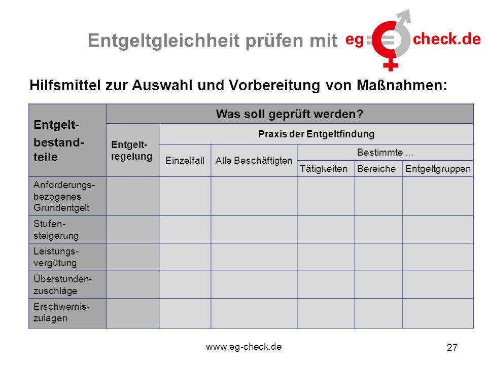 www.eg-check.de 27 Entgeltgleichheit prüfen mit Entgelt- bestand- teile Was soll geprüft werden? Entgelt- regelung Praxis der Entgeltfindung Einzelfal