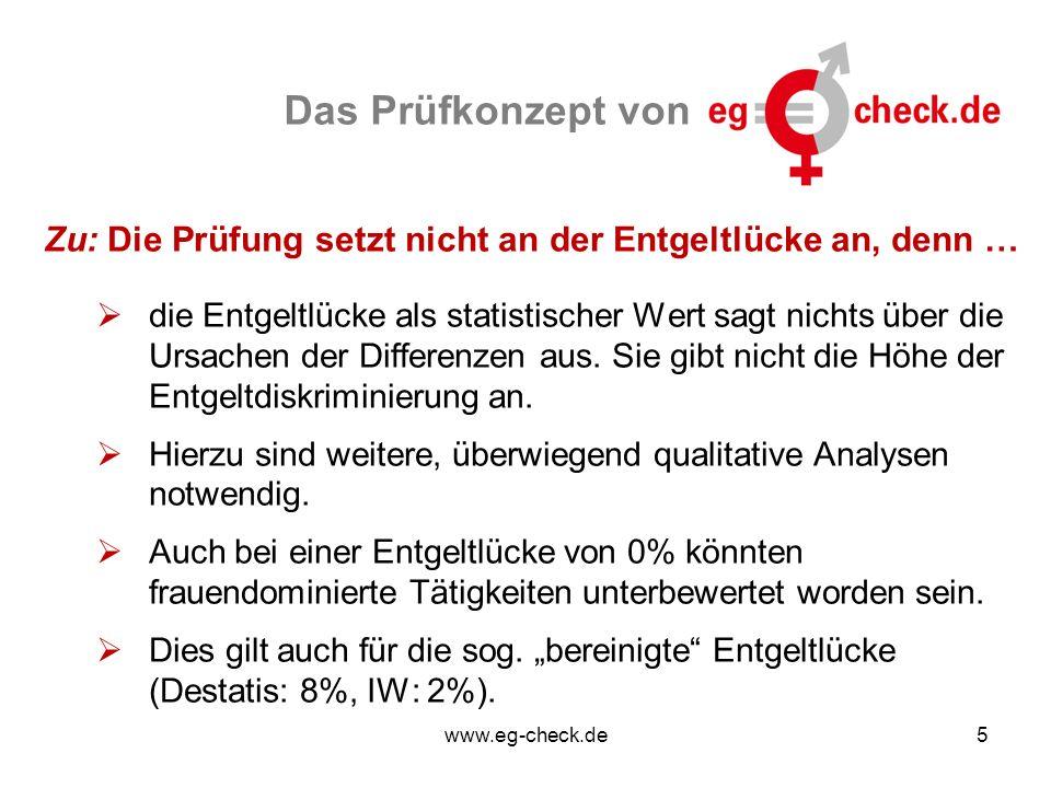 www.eg-check.de5 Das Prüfkonzept von Zu: Die Prüfung setzt nicht an der Entgeltlücke an, denn …  die Entgeltlücke als statistischer Wert sagt nichts