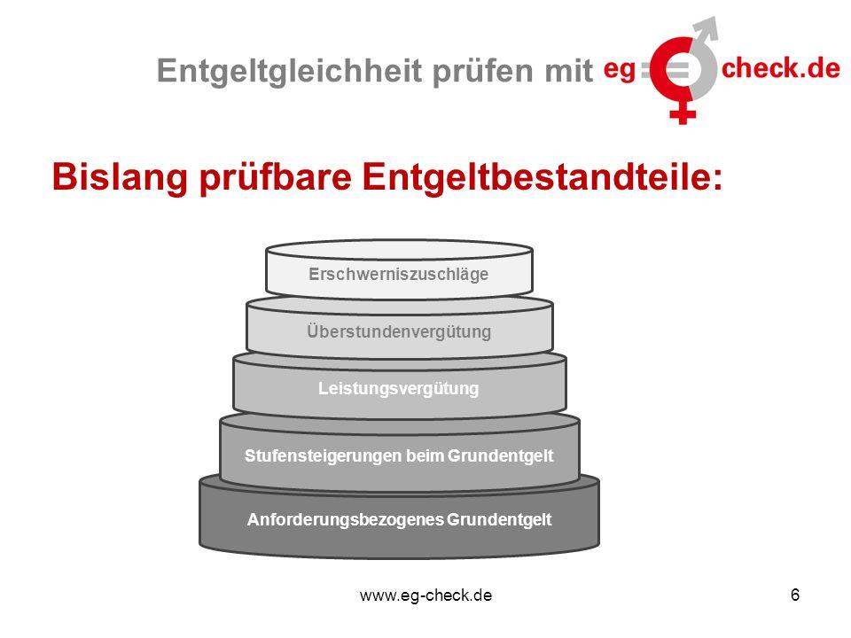 www.eg-check.de6 Entgeltgleichheit prüfen mit Bislang prüfbare Entgeltbestandteile: Anforderungsbezogenes Grundentgelt Stufensteigerungen beim Grundentgelt Leistungsvergütung Überstundenvergütung Erschwerniszuschläge
