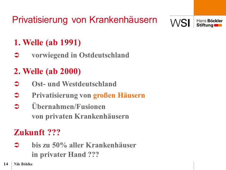 14 Privatisierung von Krankenhäusern 1. Welle (ab 1991)  vorwiegend in Ostdeutschland 2. Welle (ab 2000)  Ost- und Westdeutschland  Privatisierung