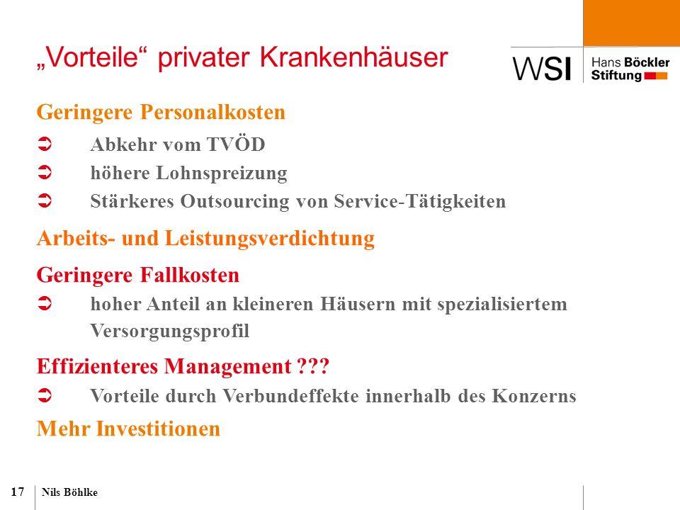 """Nils Böhlke 17 """"Vorteile"""" privater Krankenhäuser Geringere Personalkosten  Abkehr vom TVÖD  höhere Lohnspreizung  Stärkeres Outsourcing von Service"""
