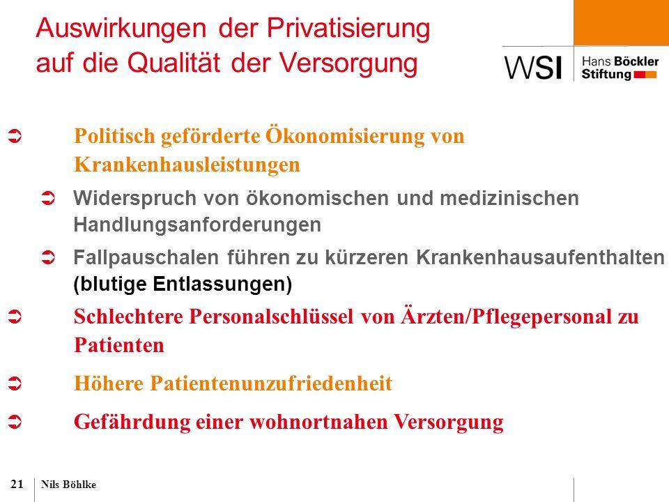 Nils Böhlke 21 Auswirkungen der Privatisierung auf die Qualität der Versorgung  Politisch geförderte Ökonomisierung von Krankenhausleistungen  Wider