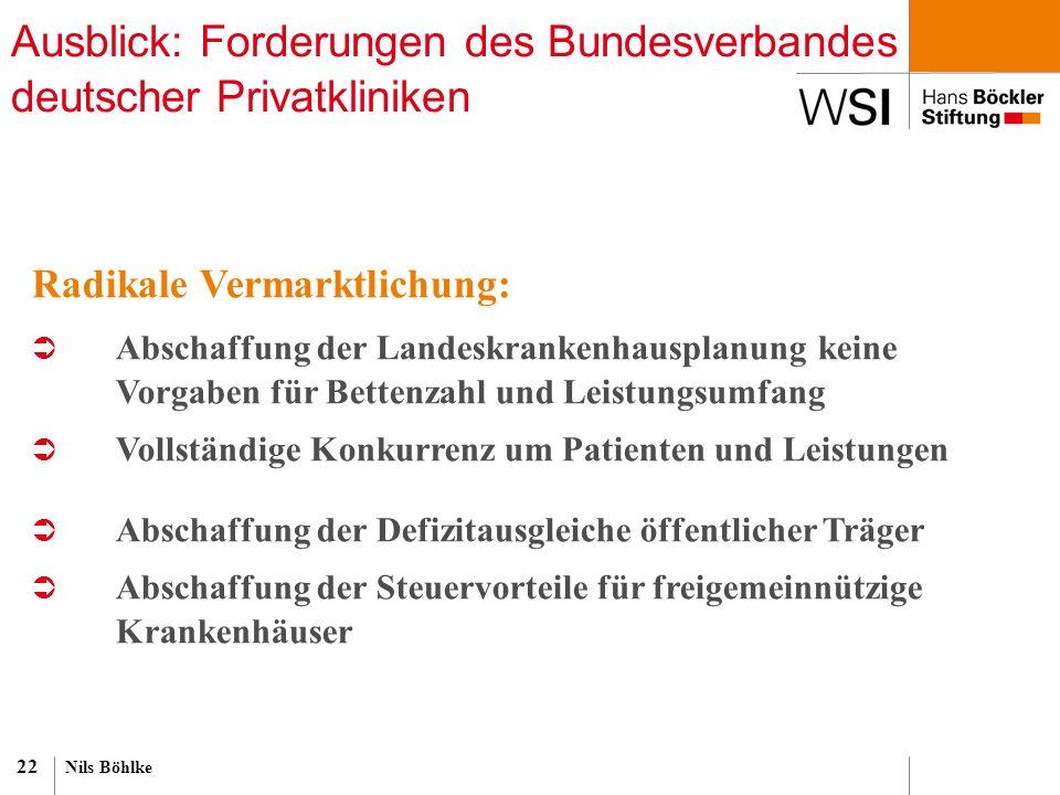 Nils Böhlke 22 Ausblick: Forderungen des Bundesverbandes deutscher Privatkliniken Radikale Vermarktlichung:  Abschaffung der Landeskrankenhausplanung
