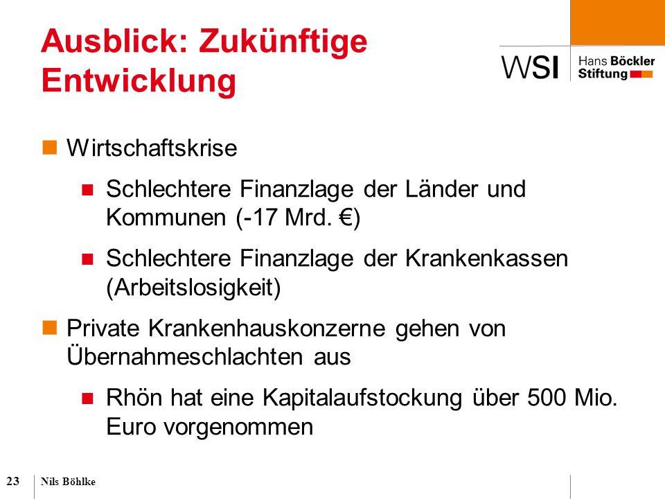 Ausblick: Zukünftige Entwicklung Wirtschaftskrise Schlechtere Finanzlage der Länder und Kommunen (-17 Mrd. €) Schlechtere Finanzlage der Krankenkassen