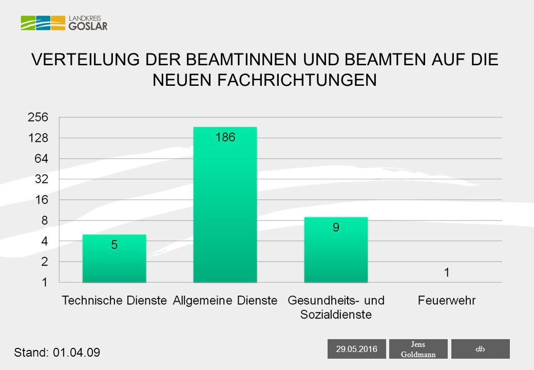29.05.2016 Jens Goldmann 15 VERTEILUNG DER BEAMTINNEN UND BEAMTEN AUF DIE NEUEN FACHRICHTUNGEN Stand: 01.04.09
