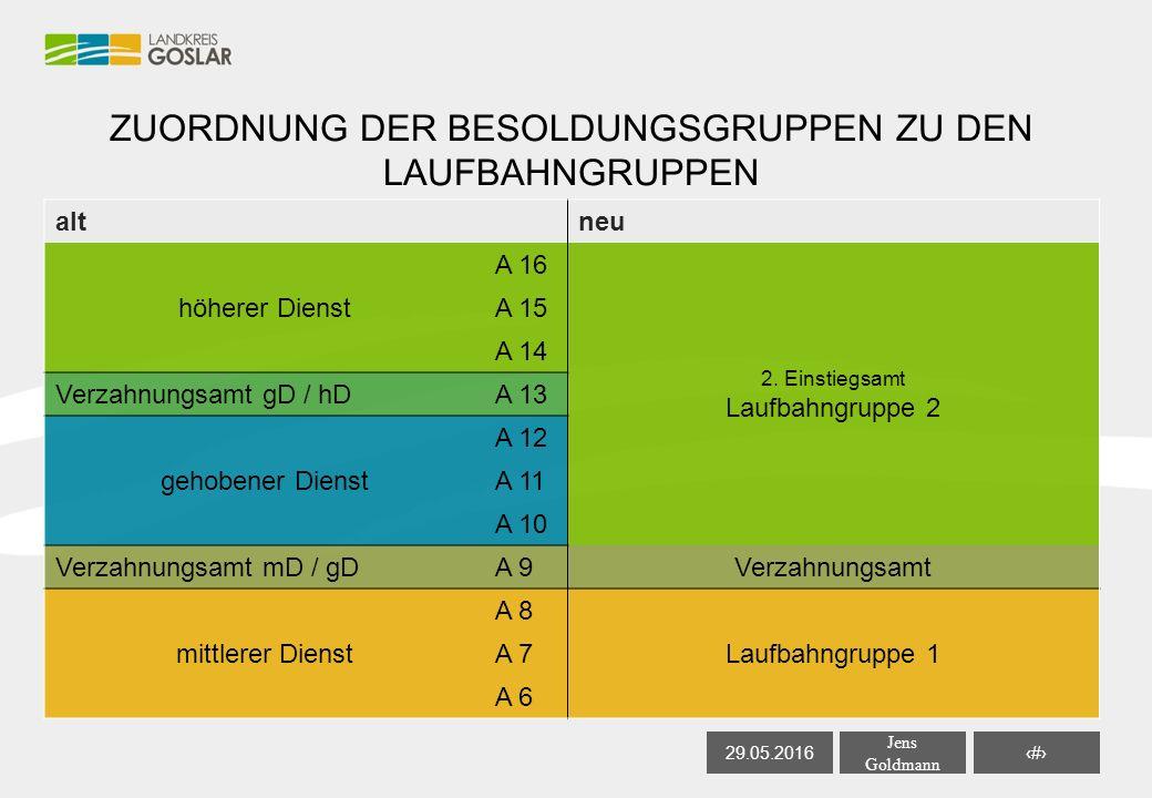 29.05.2016 Jens Goldmann 18 ZUORDNUNG DER BESOLDUNGSGRUPPEN ZU DEN LAUFBAHNGRUPPEN altneu höherer Dienst A 16 2.
