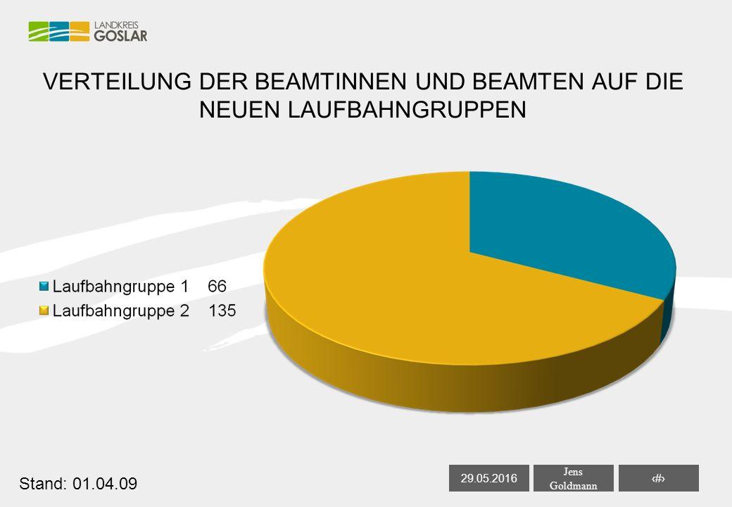 29.05.2016 Jens Goldmann 19 VERTEILUNG DER BEAMTINNEN UND BEAMTEN AUF DIE NEUEN LAUFBAHNGRUPPEN Stand: 01.04.09