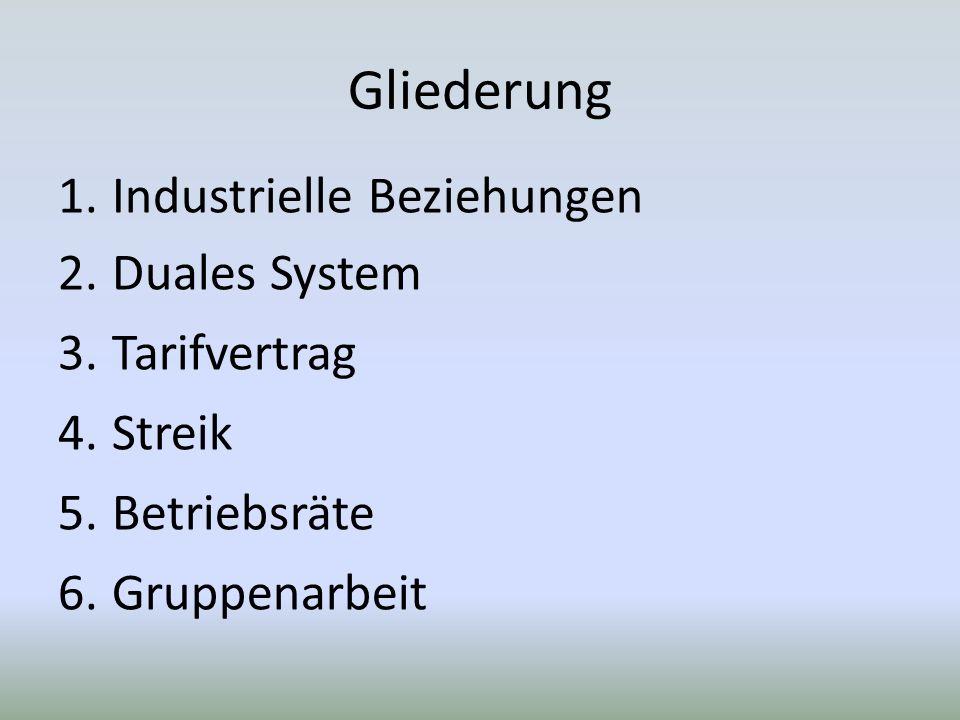 Gliederung 1.Industrielle Beziehungen 2.Duales System 3.Tarifvertrag 4.Streik 5.Betriebsräte 6.Gruppenarbeit