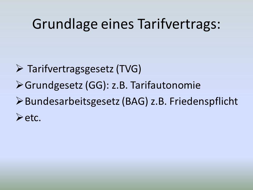 Grundlage eines Tarifvertrags:  Tarifvertragsgesetz (TVG)  Grundgesetz (GG): z.B.